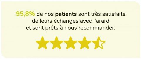 95,8% de nos patients sont satisfaits de leurs échanges avec l'arard et sont prêts à nous recommander
